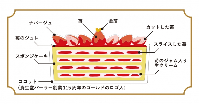 こだわりの銀座本店ショップ限定!資生堂パーラー 創業115周年記念苺ケーキ『ココット ドゥ フレーズ』1月15日予約販売開始!
